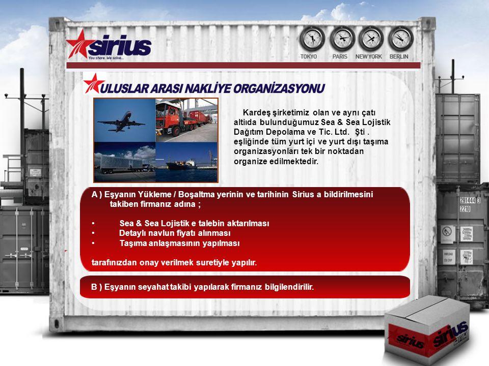 C ) Taşıyıcı firmanın eşya ile birlikte getirmesi veya götürülmesi gereken evraklar organize edilir.