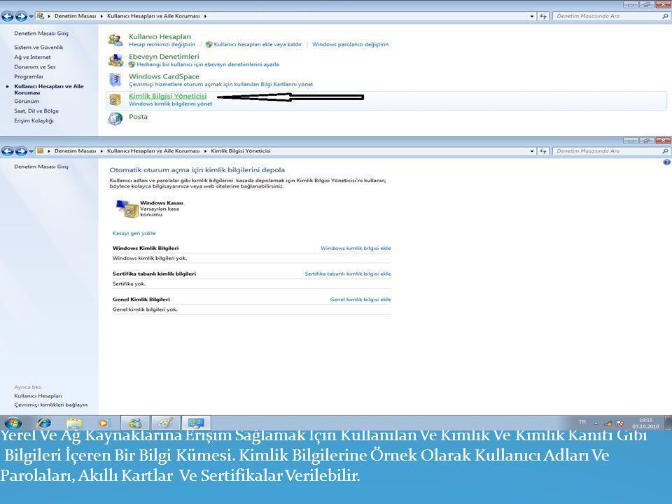 Windows CardSpace: Web Siteleriyle Ve Çevrimiçi Hizmetlerle İlişkiler Oluşturmada Kullanılan Bir Sistemdir. Sisteme Yüklü Olan Bu Özellik Sayesinde, İ