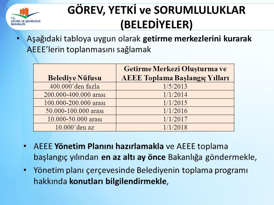 GÖREV, YETKİ ve SORUMLULUKLAR (BELEDİYELER) Aşağıdaki tabloya uygun olarak getirme merkezlerini kurarak AEEE'lerin toplanmasını sağlamak Belediye Nüfu