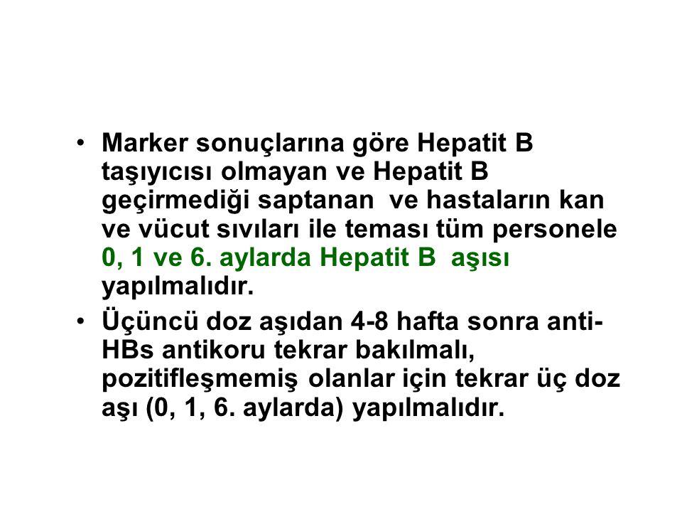 Marker sonuçlarına göre Hepatit B taşıyıcısı olmayan ve Hepatit B geçirmediği saptanan ve hastaların kan ve vücut sıvıları ile teması tüm personele 0, 1 ve 6.