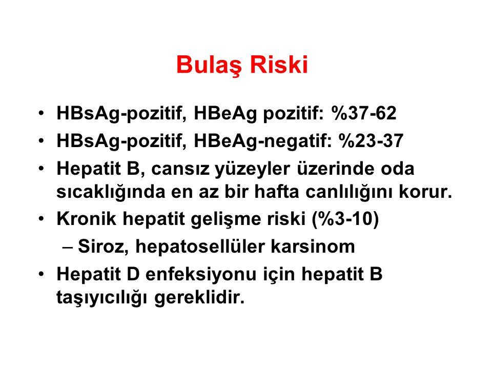 Bulaş Riski HBsAg-pozitif, HBeAg pozitif: %37-62 HBsAg-pozitif, HBeAg-negatif: %23-37 Hepatit B, cansız yüzeyler üzerinde oda sıcaklığında en az bir hafta canlılığını korur.