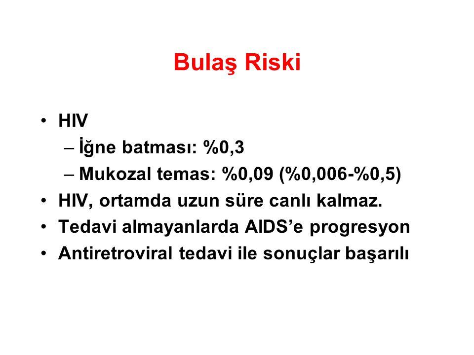 Bulaş Riski HIV –İğne batması: %0,3 –Mukozal temas: %0,09 (%0,006-%0,5) HIV, ortamda uzun süre canlı kalmaz.