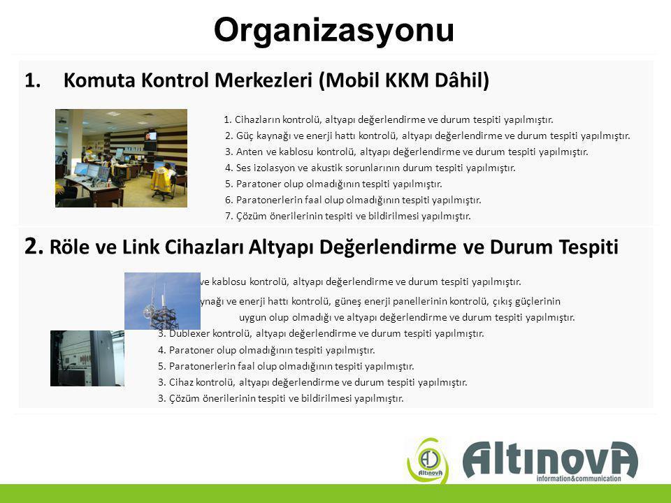 Organizasyonu 1.Komuta Kontrol Merkezleri (Mobil KKM Dâhil) 1. Cihazların kontrolü, altyapı değerlendirme ve durum tespiti yapılmıştır. 2. Güç kaynağı
