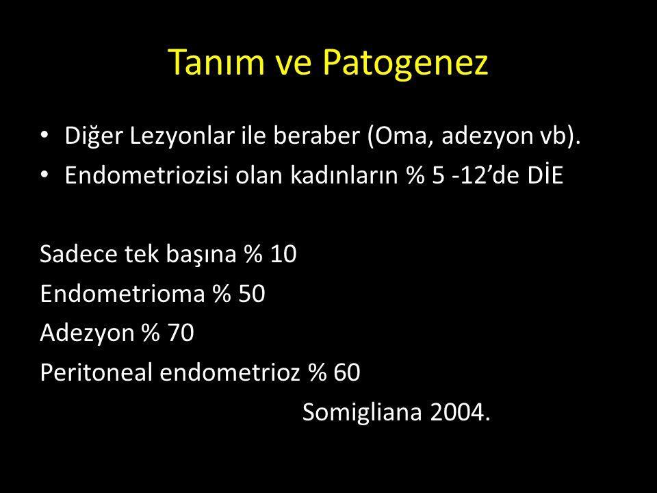 Tanım ve Patogenez Diğer Lezyonlar ile beraber (Oma, adezyon vb). Endometriozisi olan kadınların % 5 -12'de DİE Sadece tek başına % 10 Endometrioma %
