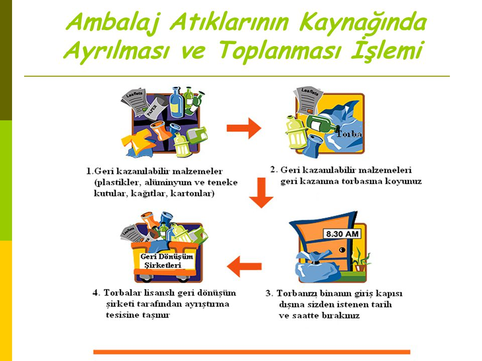 AZ ATIK ÜRETELİM !!!.
