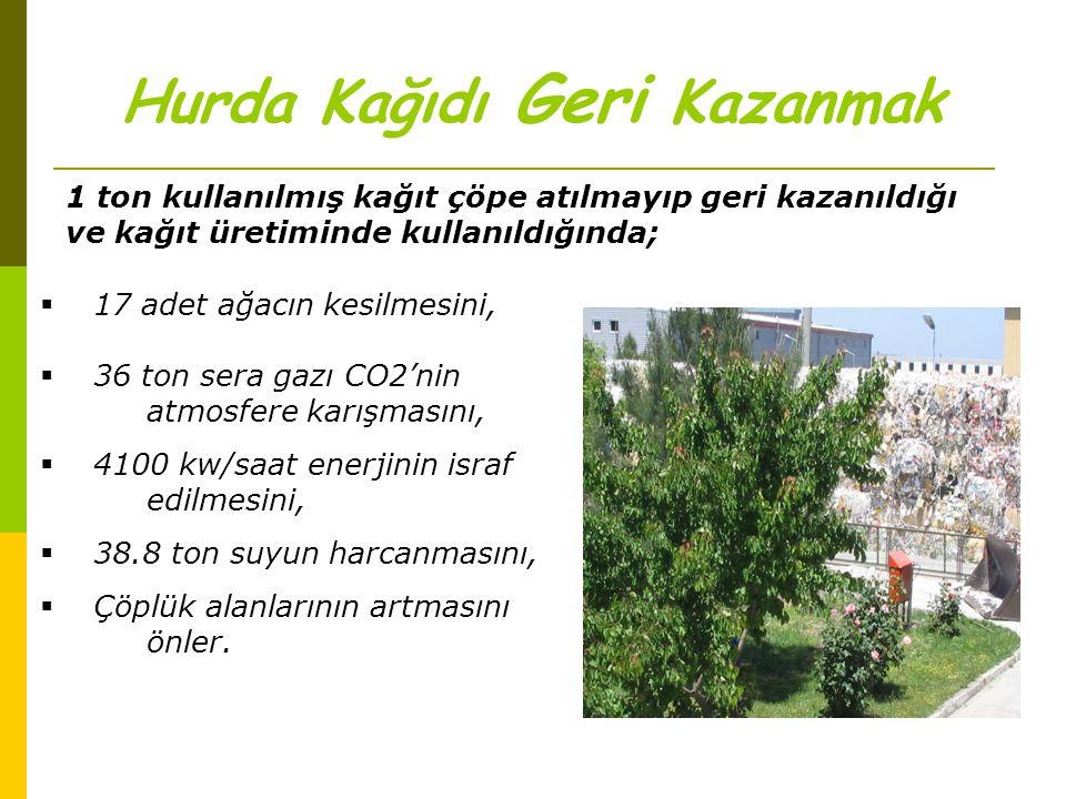 Hurda Kağıdı Geri Kazanmak  17 adet ağacın kesilmesini,  36 ton sera gazı CO2'nin atmosfere karışmasını,  4100 kw/saat enerjinin israf edilmesini,