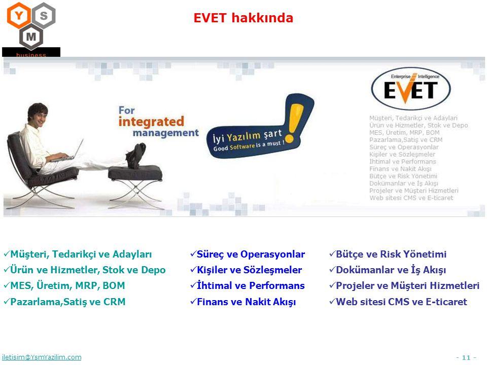 - 11 - iletisim@YsmYazilim.com EVET hakkında Müşteri, Tedarikçi ve Adayları Ürün ve Hizmetler, Stok ve Depo MES, Üretim, MRP, BOM Pazarlama,Satiş ve C