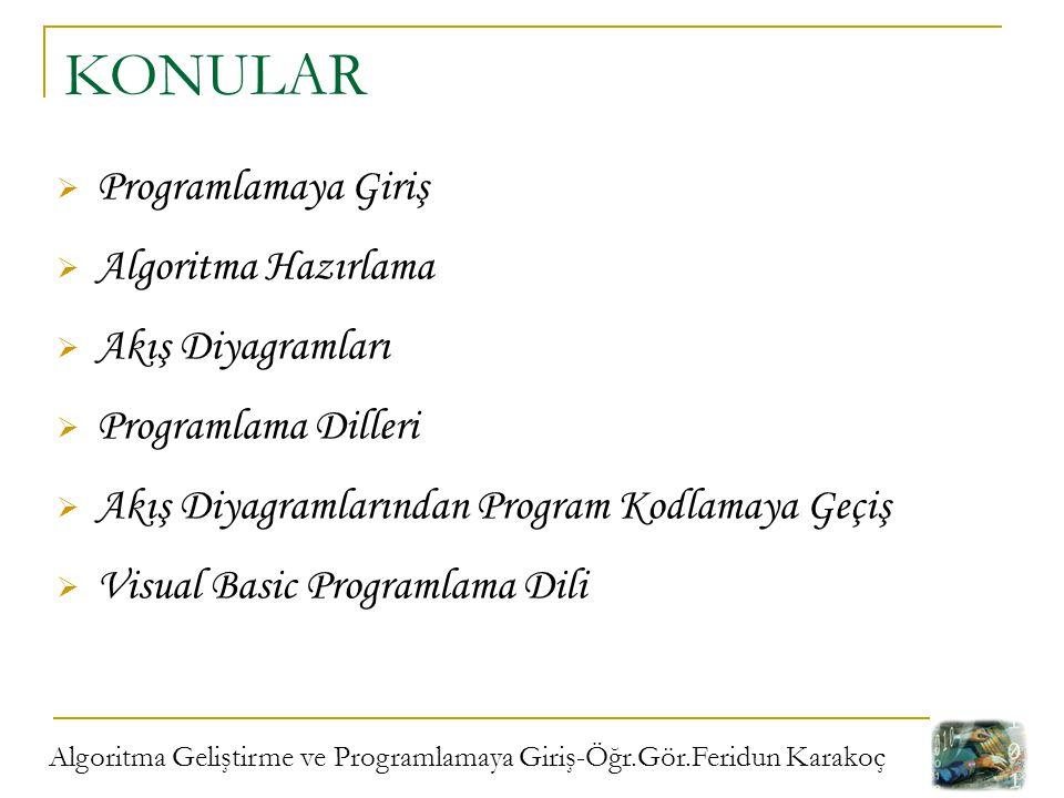Algoritma Geliştirme ve Programlamaya Giriş-Öğr.Gör.Feridun Karakoç Matematiksel işlemlerin öncelik sırası .
