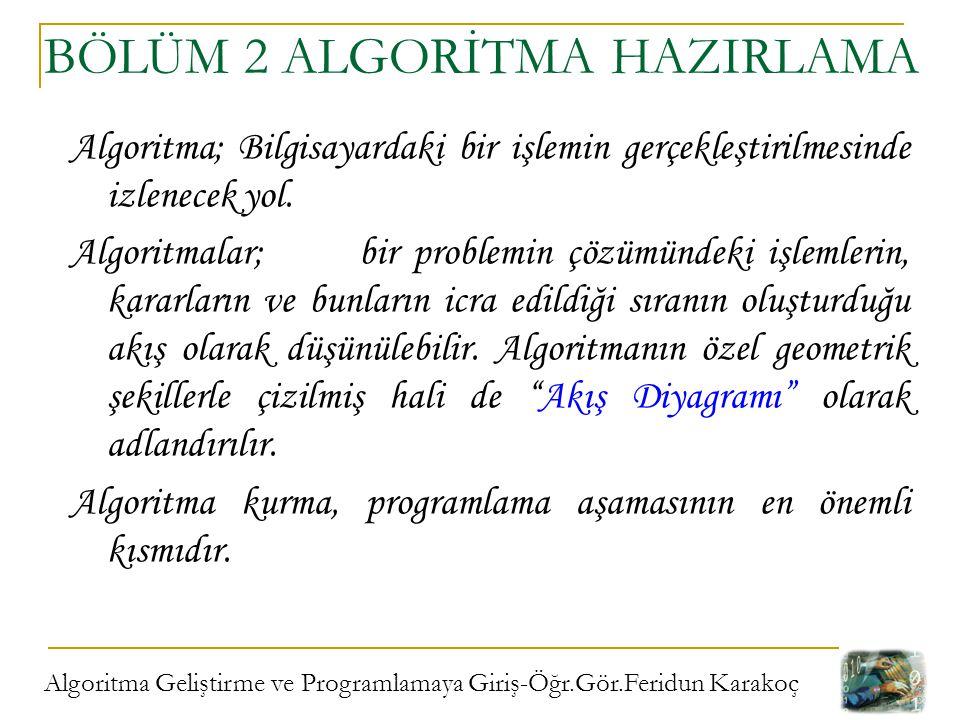 Algoritma Geliştirme ve Programlamaya Giriş-Öğr.Gör.Feridun Karakoç BÖLÜM 2 ALGORİTMA HAZIRLAMA Algoritma; Bilgisayardaki bir işlemin gerçekleştirilme