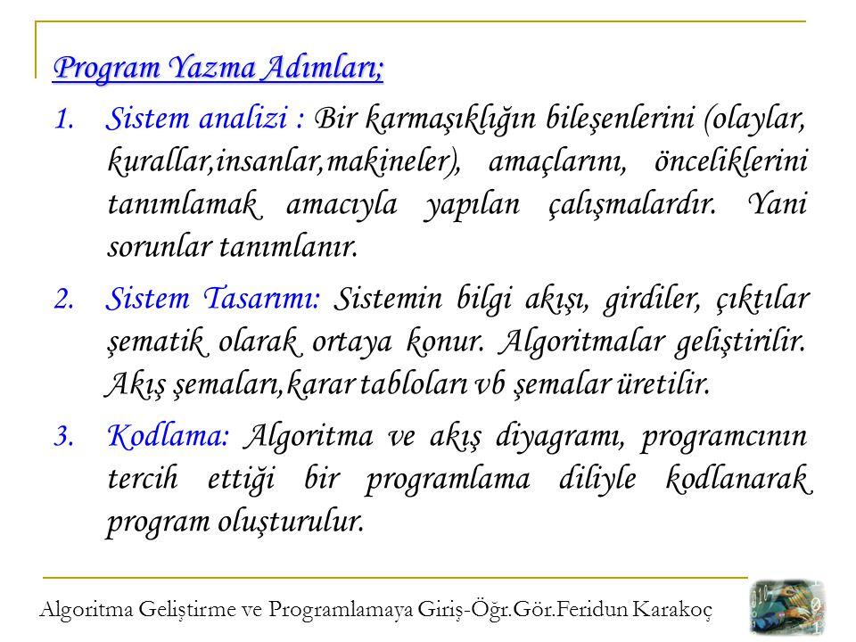 Algoritma Geliştirme ve Programlamaya Giriş-Öğr.Gör.Feridun Karakoç Program Yazma Adımları; 1. Sistem analizi : Bir karmaşıklığın bileşenlerini (olayl