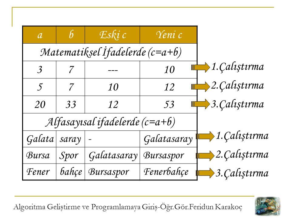 Algoritma Geliştirme ve Programlamaya Giriş-Öğr.Gör.Feridun Karakoç abEski cYeni c Matematiksel İfadelerde (c=a+b) 37---10 57 12 20331253 Alfasayısal
