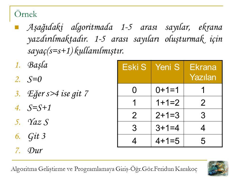 Algoritma Geliştirme ve Programlamaya Giriş-Öğr.Gör.Feridun Karakoç Örnek Aşağıdaki algoritmada 1-5 arası sayılar, ekrana yazdırılmaktadır. 1-5 arası