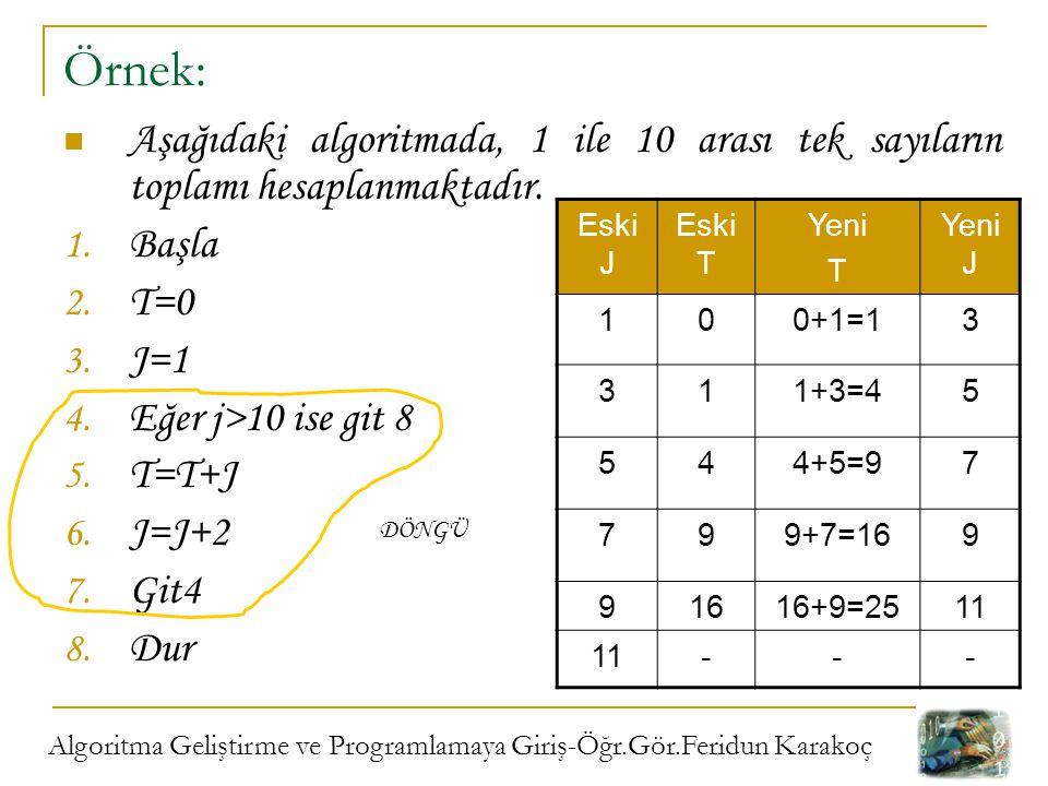 Algoritma Geliştirme ve Programlamaya Giriş-Öğr.Gör.Feridun Karakoç Örnek: Aşağıdaki algoritmada, 1 ile 10 arası tek sayıların toplamı hesaplanmaktadı