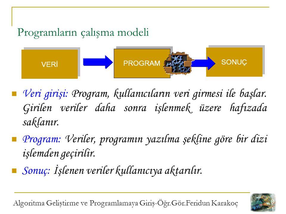 Algoritma Geliştirme ve Programlamaya Giriş-Öğr.Gör.Feridun Karakoç Programların çalışma modeli Veri girişi: Program, kullanıcıların veri girmesi ile