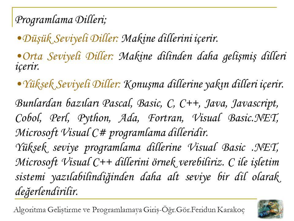 Algoritma Geliştirme ve Programlamaya Giriş-Öğr.Gör.Feridun Karakoç Programlamanın Tarihi Makine dili 10110110, 11011110 Yordamların (Subroutine) ve Kütüphanelerin (Library) oluşması 1957 FORTRAN 1959 COBOL 1968 Pascal 1972 C Nesneye Yönelik Programlama Dilleri:C++, JAVA 2000.NET Visual Basic.NET, Visual C#