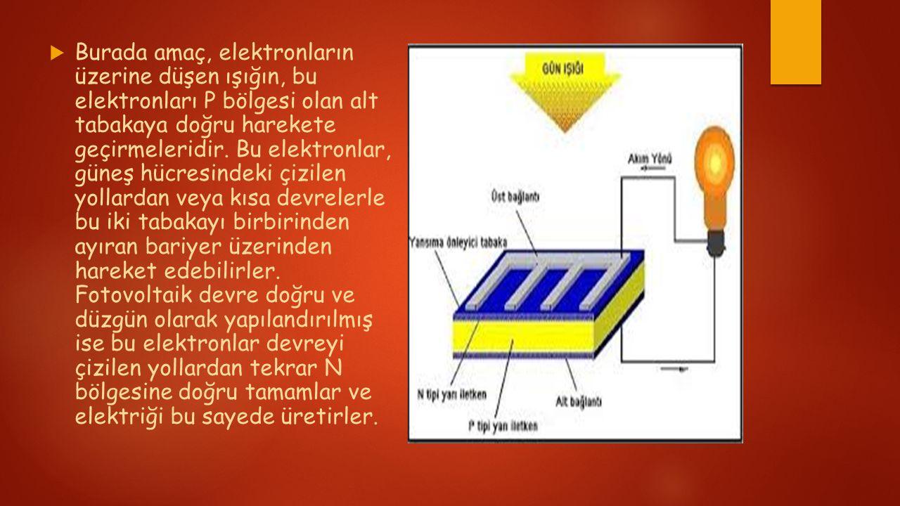  Burada amaç, elektronların üzerine düşen ışığın, bu elektronları P bölgesi olan alt tabakaya doğru harekete geçirmeleridir. Bu elektronlar, güneş hü