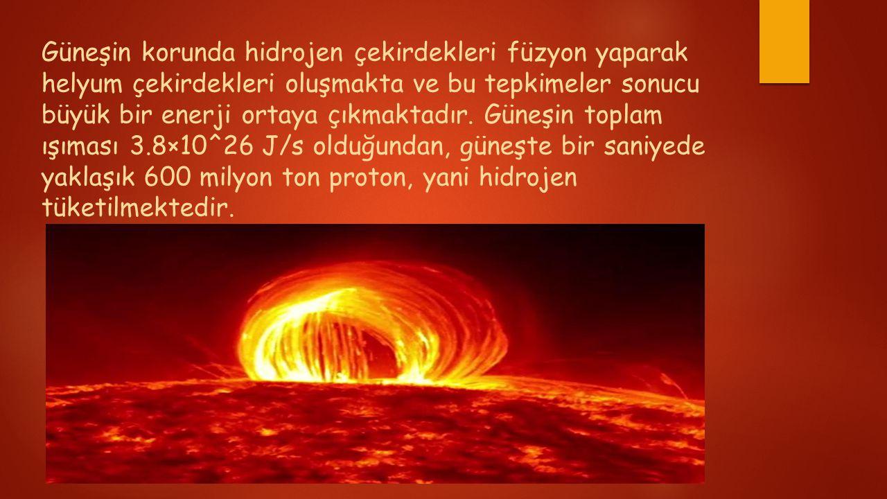 Güneşin korunda hidrojen çekirdekleri füzyon yaparak helyum çekirdekleri oluşmakta ve bu tepkimeler sonucu büyük bir enerji ortaya çıkmaktadır. Güneşi