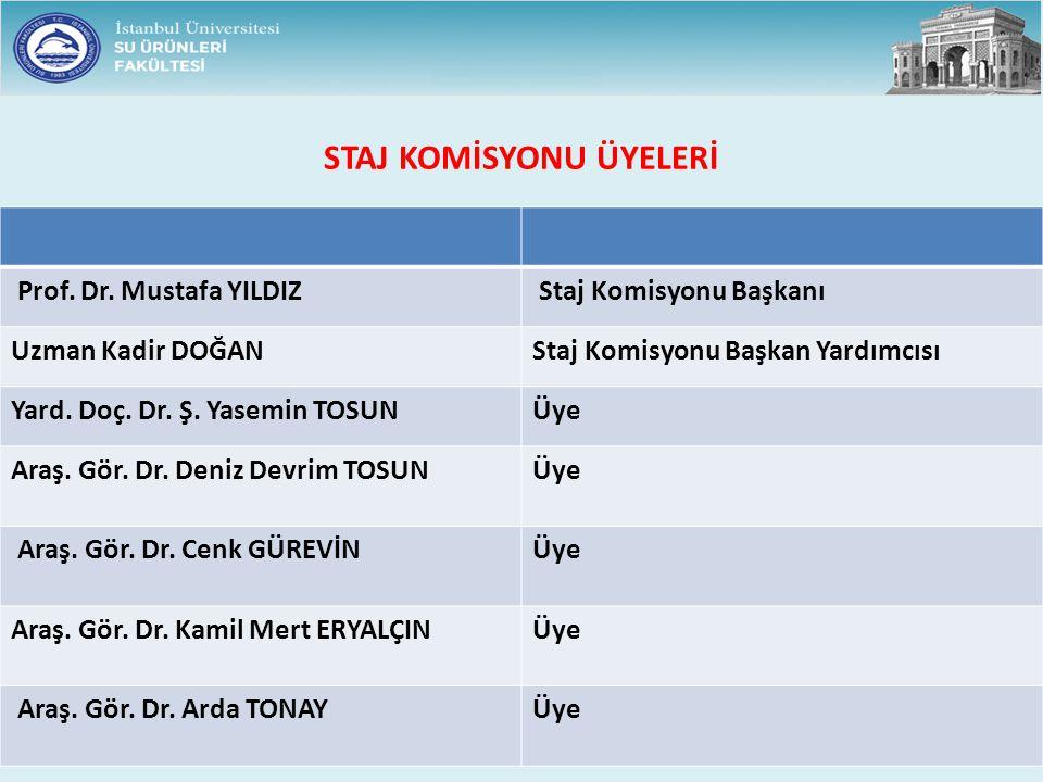 STAJ KOMİSYONU ÜYELERİ Prof. Dr. Mustafa YILDIZ Staj Komisyonu Başkanı Uzman Kadir DOĞANStaj Komisyonu Başkan Yardımcısı Yard. Doç. Dr. Ş. Yasemin TOS