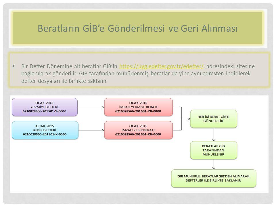 Beratların GİB'e Gönderilmesi ve Geri Alınması Bir Defter Dönemine ait beratlar GİB'in https://uyg.edefter.gov.tr/edefter/ adresindeki sitesine bağlanılarak gönderilir.