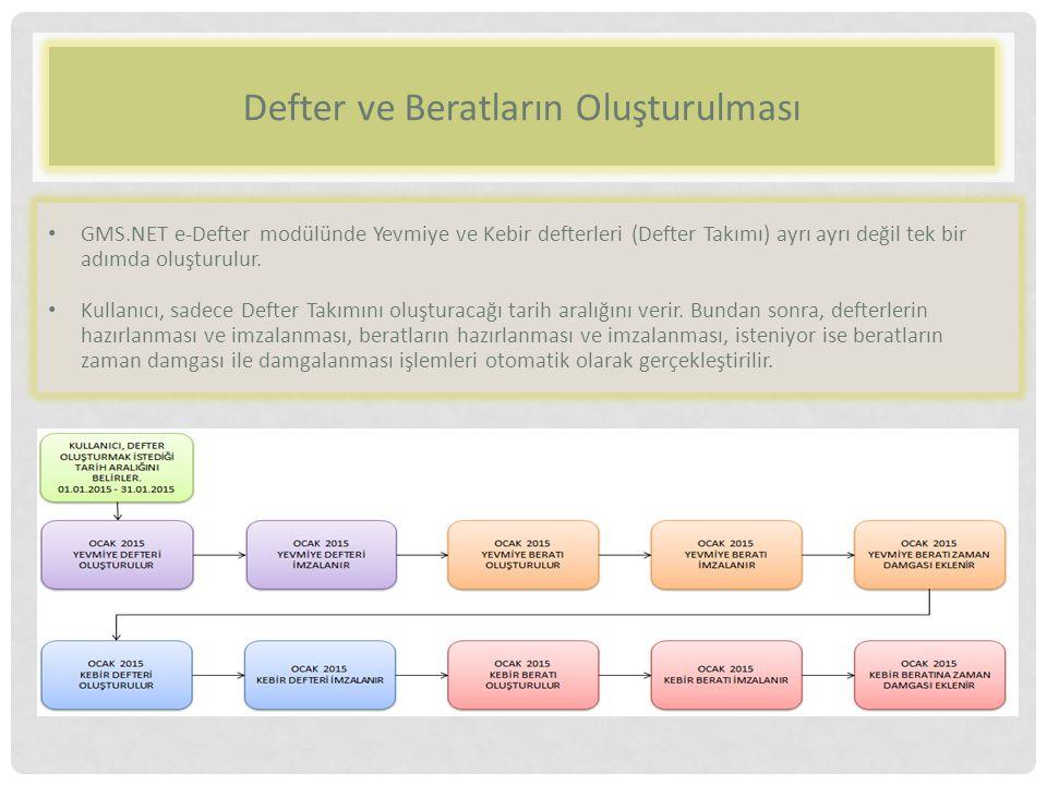 Defter ve Beratların Oluşturulması GMS.NET e-Defter modülünde Yevmiye ve Kebir defterleri (Defter Takımı) ayrı ayrı değil tek bir adımda oluşturulur.