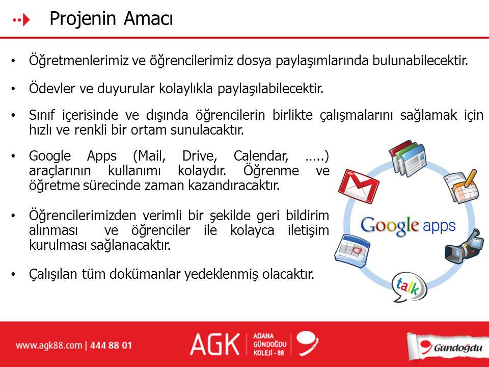 Projenin Amacı Gmail hesabı kullanarak güçlü bir iletişim sağlanabilir ve tüm Google Apps ürünleri bir arada ve entegre olarak çalıştırılabilir.