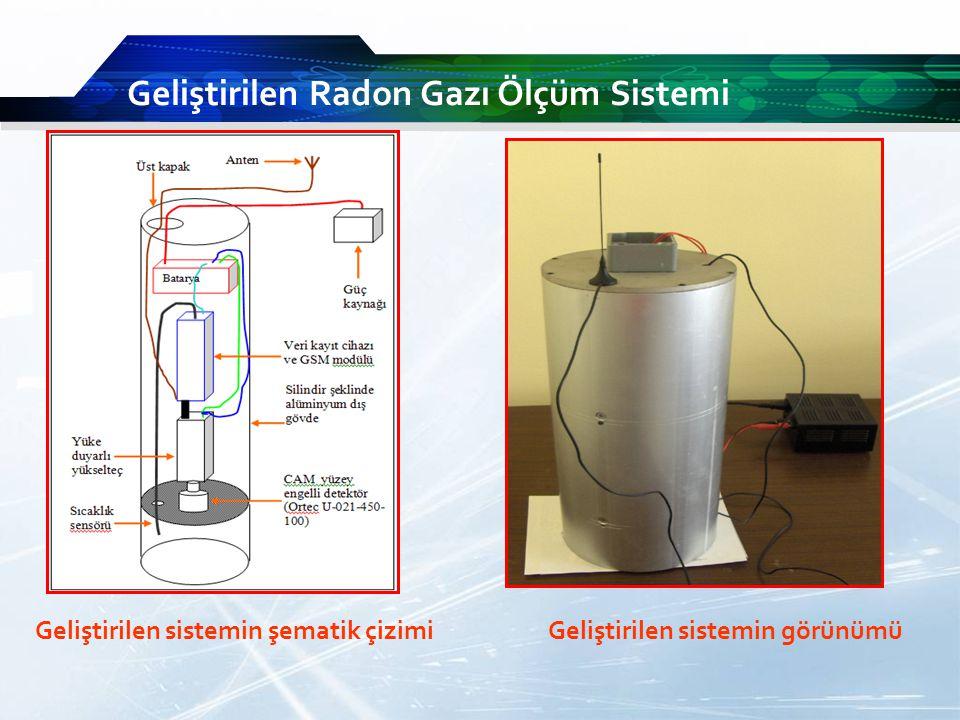Geliştirilen Radon Gazı Ölçüm Sistemi Geliştirilen sistemin şematik çizimiGeliştirilen sistemin görünümü
