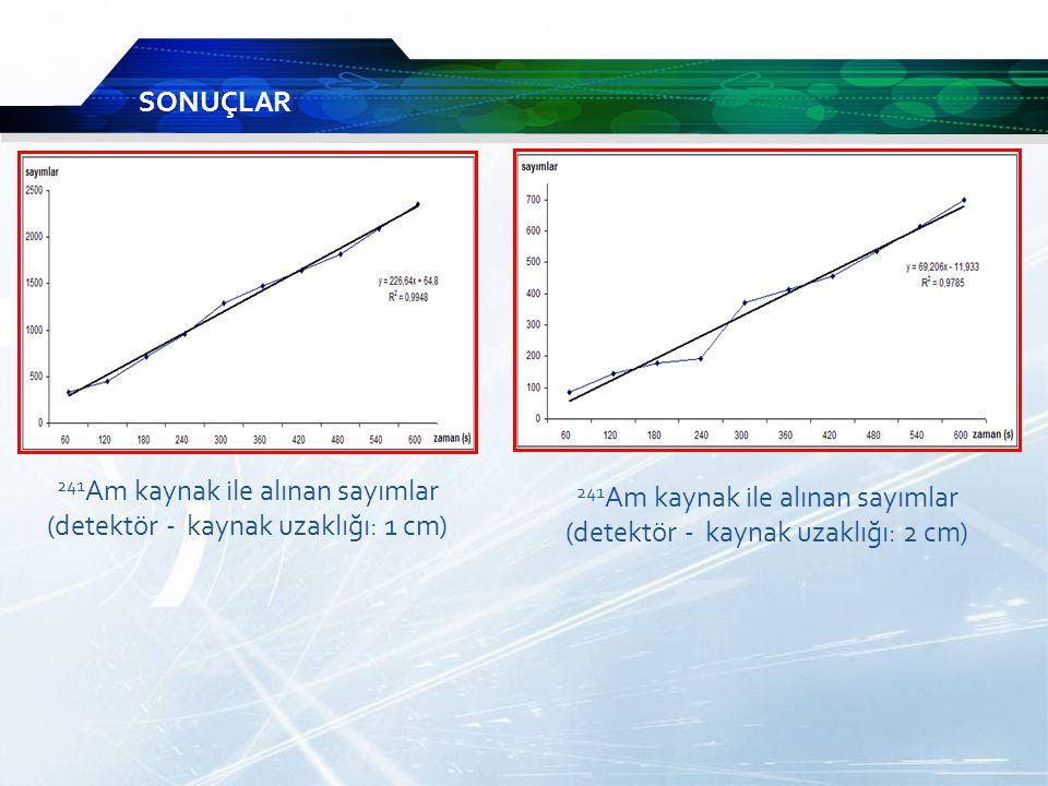 SONUÇLAR 241 Am kaynak ile alınan sayımlar (detektör - kaynak uzaklığı: 1 cm) 241 Am kaynak ile alınan sayımlar (detektör - kaynak uzaklığı: 2 cm)
