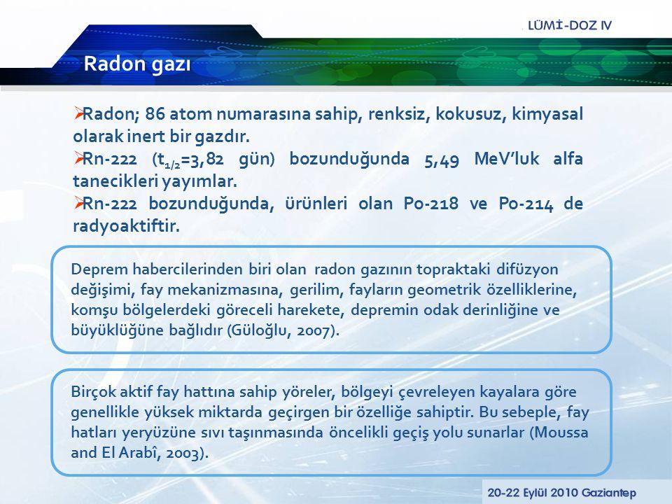 www.themegallery.com Company Logo Radon gazı  Radon; 86 atom numarasına sahip, renksiz, kokusuz, kimyasal olarak inert bir gazdır.