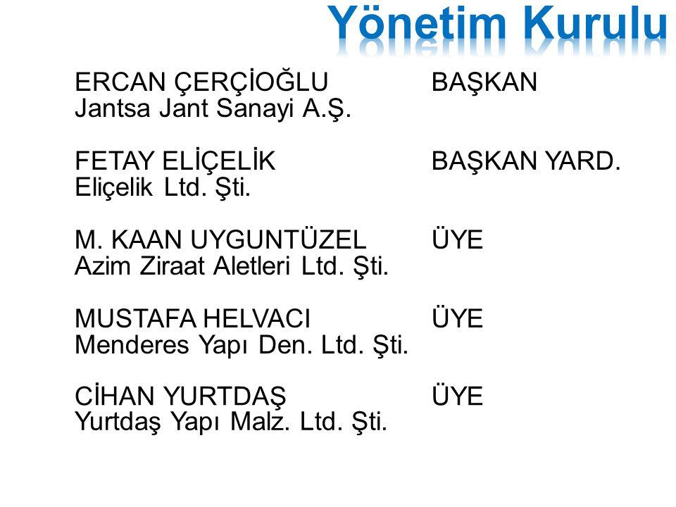 AKİMPEKS LTD. ŞTİ.