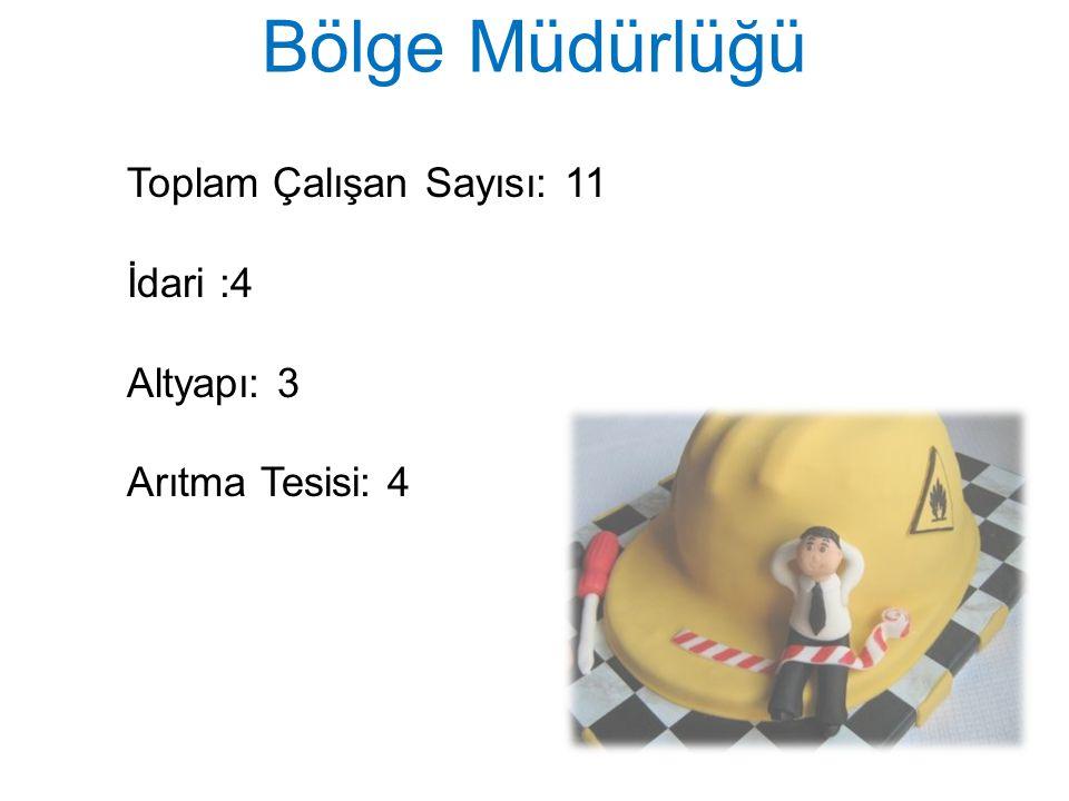 Toplam Çalışan Sayısı: 11 İdari :4 Altyapı: 3 Arıtma Tesisi: 4 Bölge Müdürlüğü