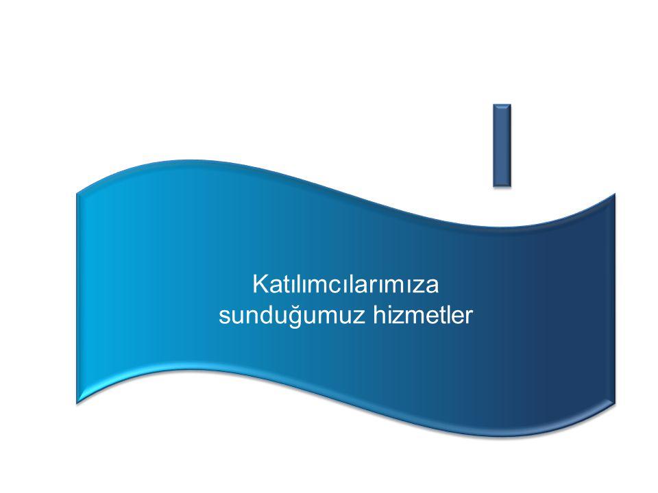 Katılımcılarımıza sunduğumuz hizmetler Katılımcılarımıza sunduğumuz hizmetler