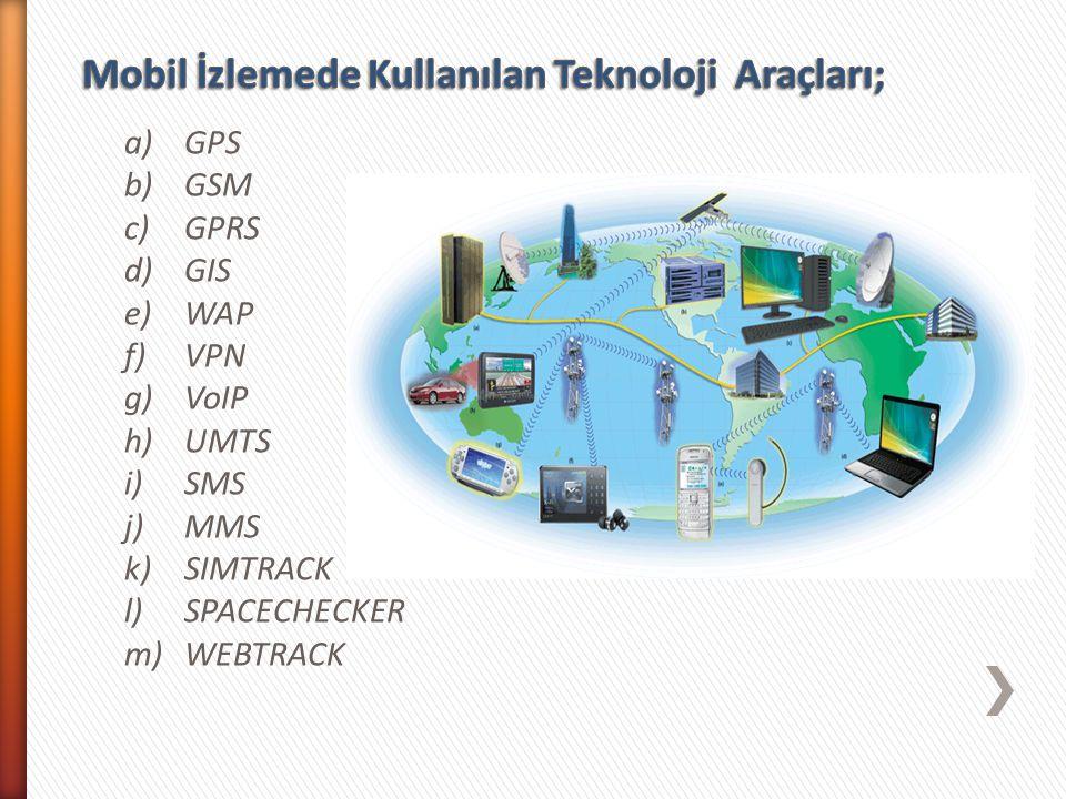 a)GPS b)GSM c)GPRS d)GIS e)WAP f)VPN g)VoIP h)UMTS i)SMS j)MMS k)SIMTRACK l)SPACECHECKER m)WEBTRACK