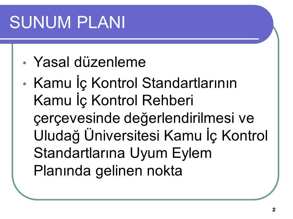 53 Bilgi ve İletişim Standartları Standart: 13.