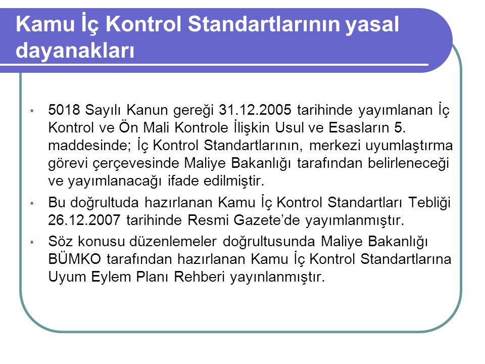 64 İzleme Standartları Standart: 18.