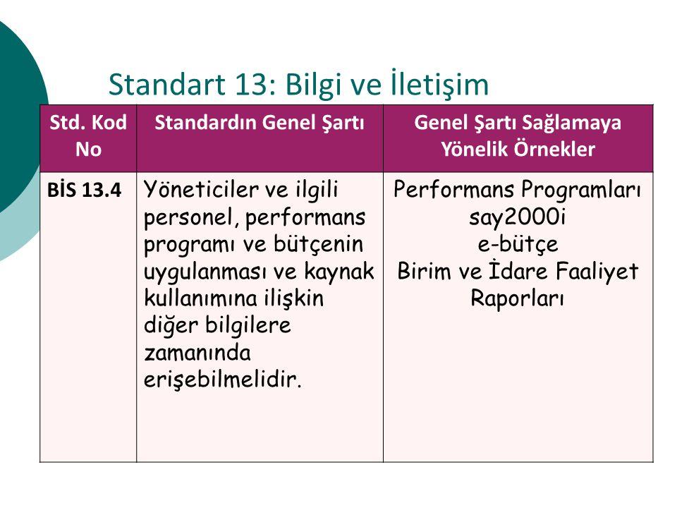Standart 13: Bilgi ve İletişim Std. Kod No Standardın Genel ŞartıGenel Şartı Sağlamaya Yönelik Örnekler BİS 13.4 Yöneticiler ve ilgili personel, perfo