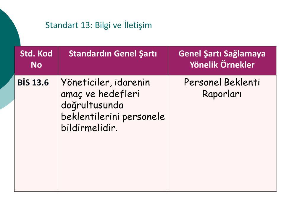 Standart 13: Bilgi ve İletişim 13: Bilgi ve İletişim Std. Kod No Standardın Genel ŞartıGenel Şartı Sağlamaya Yönelik Örnekler BİS 13.6 Yöneticiler, id