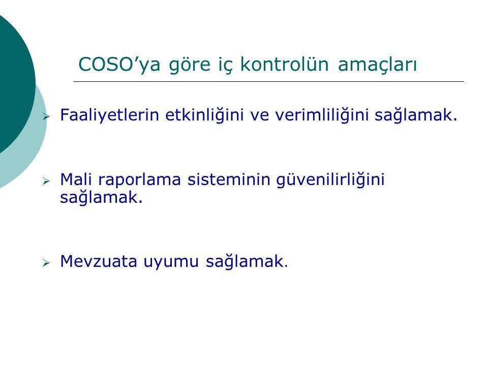 COSO'ya göre iç kontrolün amaçları  Faaliyetlerin etkinliğini ve verimliliğini sağlamak.