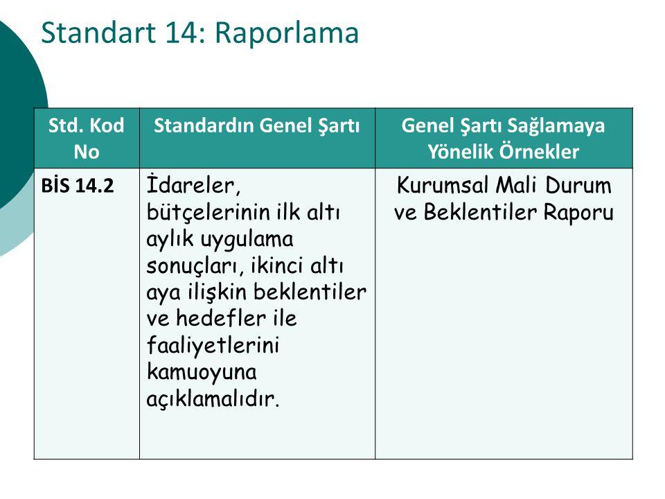 Standart 14: Raporlama Std. Kod No Standardın Genel ŞartıGenel Şartı Sağlamaya Yönelik Örnekler BİS 14.2 İdareler, bütçelerinin ilk altı aylık uygulam