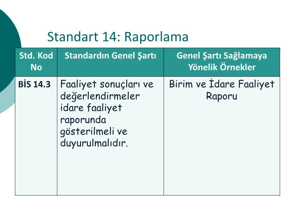Standart 14: Raporlama Std.