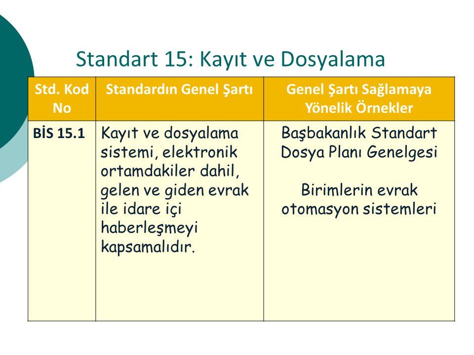 Standart 15: Kayıt ve Dosyalama Std. Kod No Standardın Genel ŞartıGenel Şartı Sağlamaya Yönelik Örnekler BİS 15.1 Kayıt ve dosyalama sistemi, elektron
