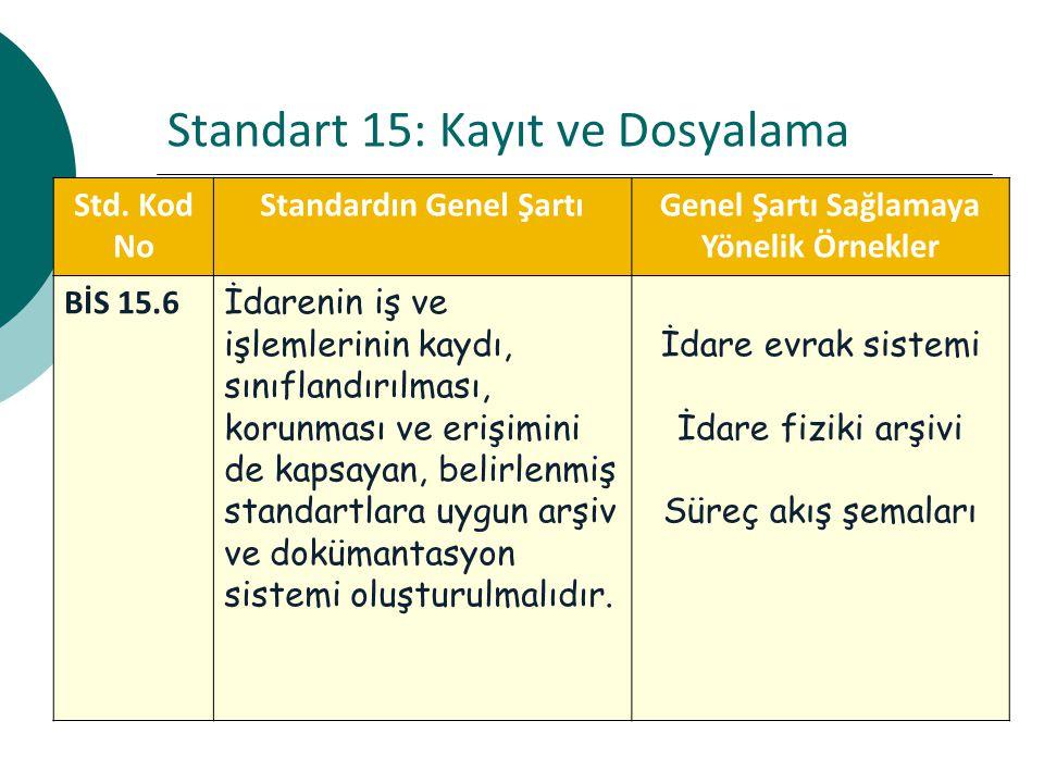 Standart 15: Kayıt ve Dosyalama Std.