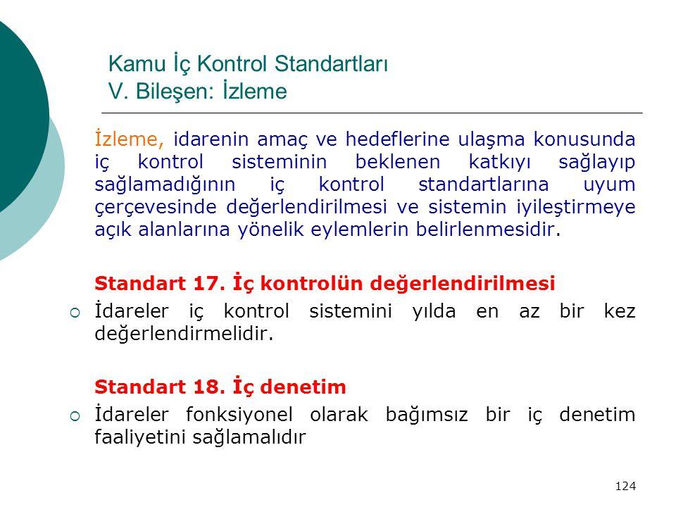 Kamu İç Kontrol Standartları V.