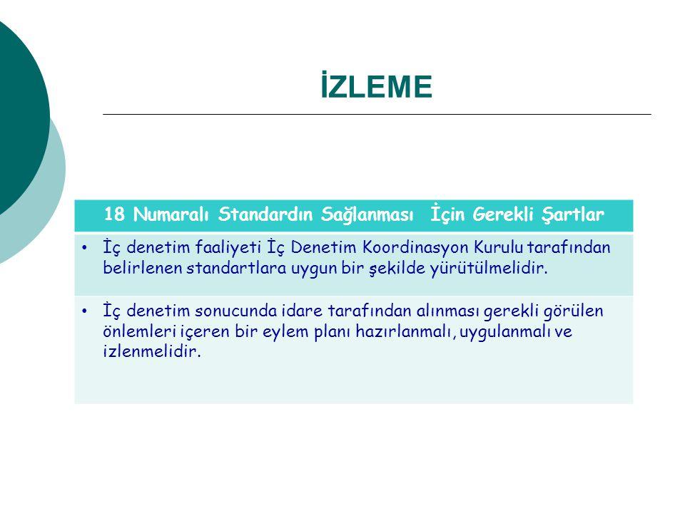 İZLEME 18 Numaralı Standardın Sağlanması İçin Gerekli Şartlar İç denetim faaliyeti İç Denetim Koordinasyon Kurulu tarafından belirlenen standartlara u