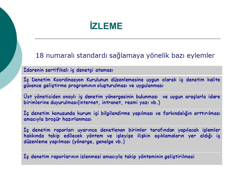 İZLEME 18 numaralı standardı sağlamaya yönelik bazı eylemler İdarenin sertifikalı iç denetçi ataması İç Denetim Koordinasyon Kurulunun düzenlemesine u