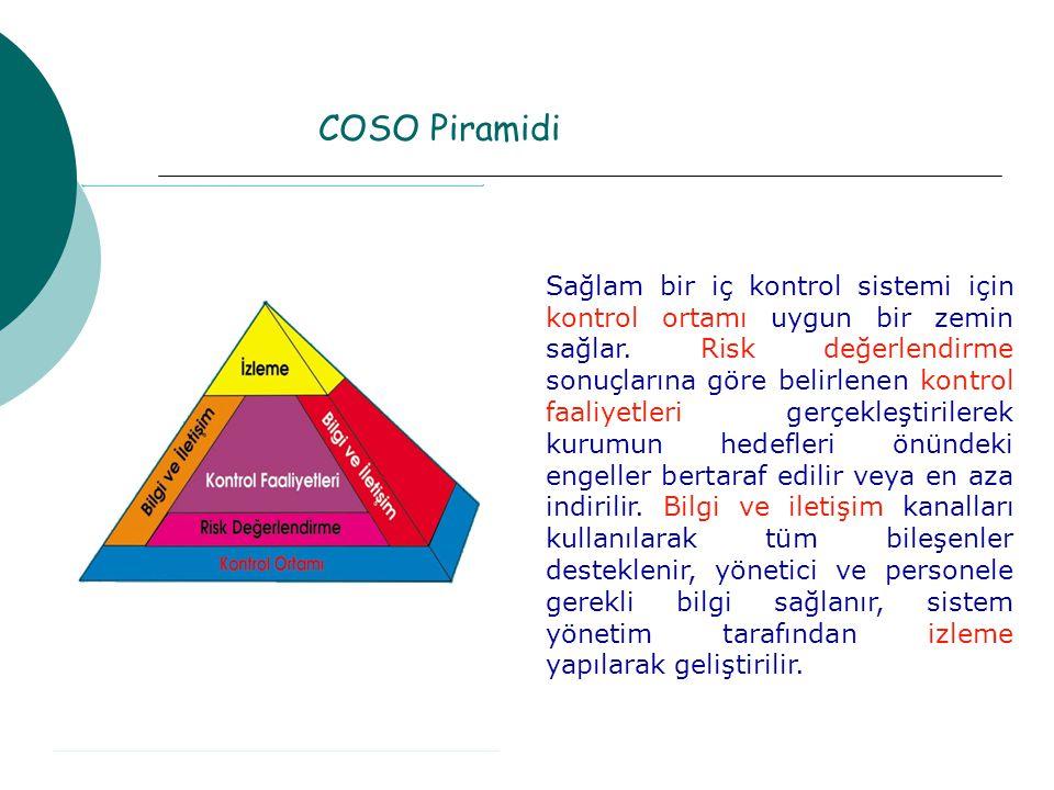 COSO Piramidi Sağlam bir iç kontrol sistemi için kontrol ortamı uygun bir zemin sağlar.