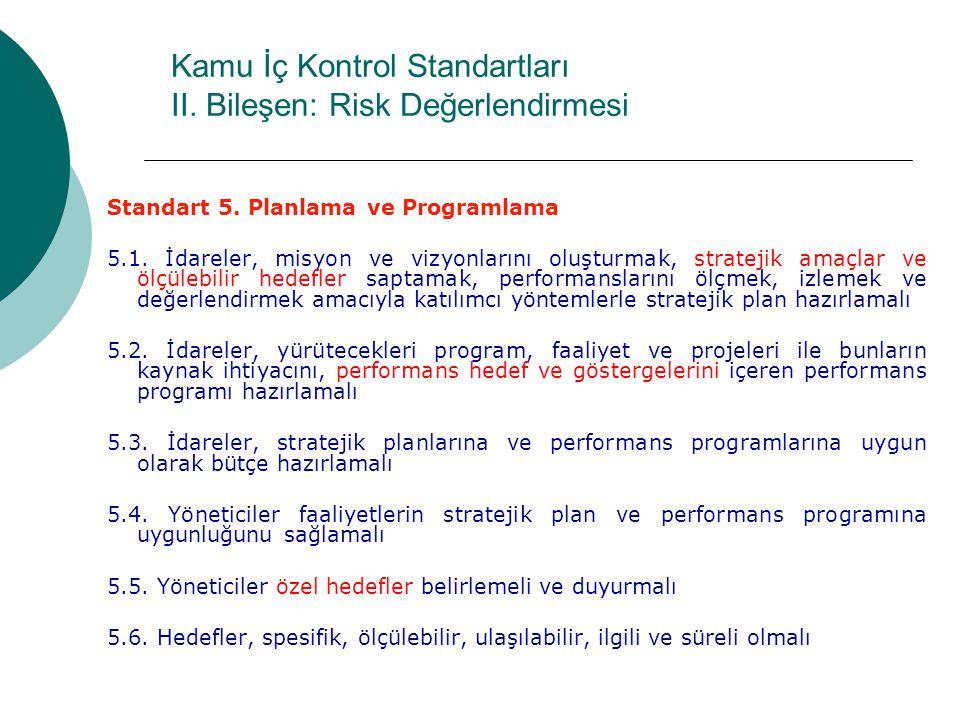 Kamu İç Kontrol Standartları II. Bileşen: Risk Değerlendirmesi Standart 5. Planlama ve Programlama 5.1. İdareler, misyon ve vizyonlarını oluşturmak, s