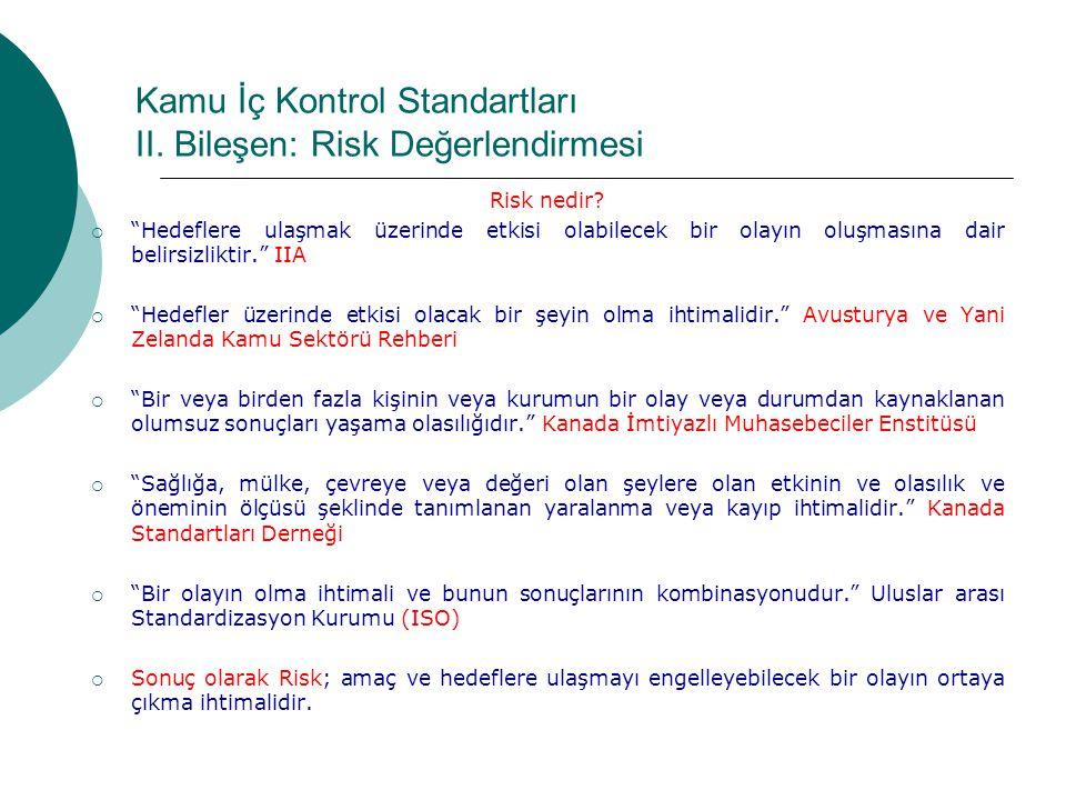 """Kamu İç Kontrol Standartları II. Bileşen: Risk Değerlendirmesi Risk nedir?  """"Hedeflere ulaşmak üzerinde etkisi olabilecek bir olayın oluşmasına dair"""