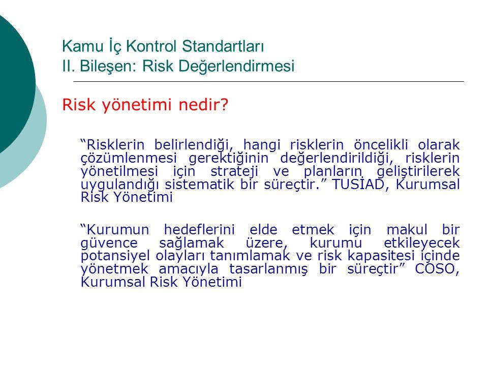 Kamu İç Kontrol Standartları II.Bileşen: Risk Değerlendirmesi Risk yönetimi nedir.