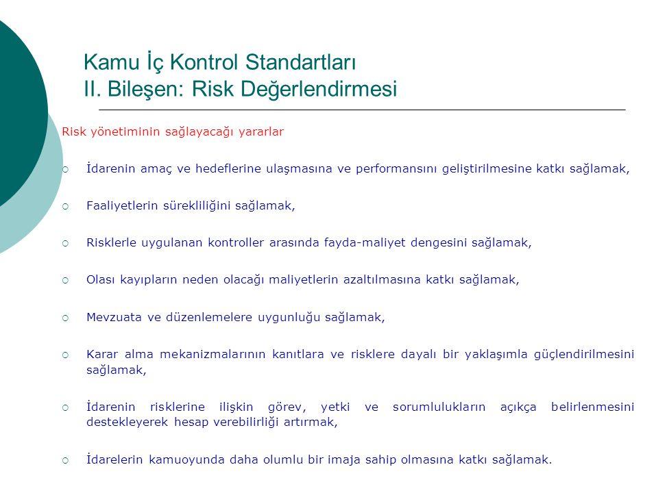 Kamu İç Kontrol Standartları II. Bileşen: Risk Değerlendirmesi Risk yönetiminin sağlayacağı yararlar  İdarenin amaç ve hedeflerine ulaşmasına ve perf