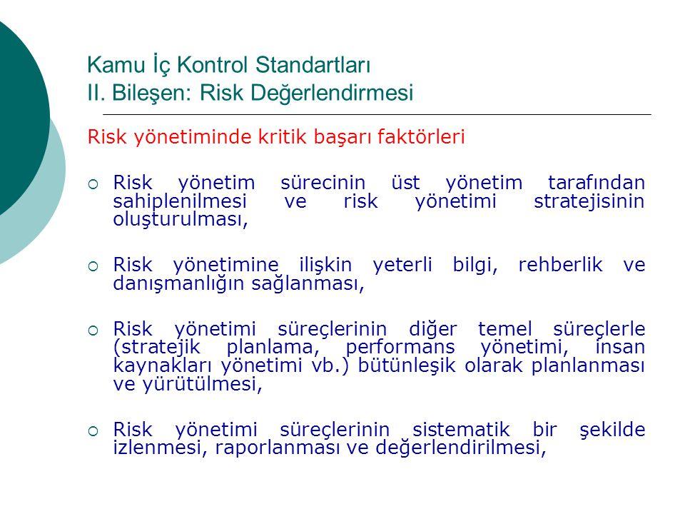 Kamu İç Kontrol Standartları II. Bileşen: Risk Değerlendirmesi Risk yönetiminde kritik başarı faktörleri  Risk yönetim sürecinin üst yönetim tarafınd